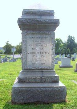 John Keedy Fockler
