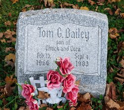 Thomas G. Bailey