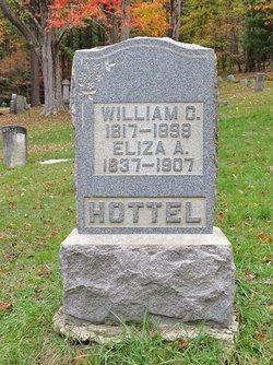 William Charles Hottel