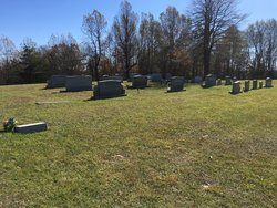 John Millard Hooker Family Cemetery