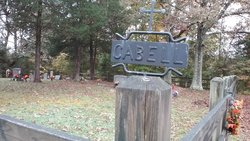 Cabell Family Cemetery