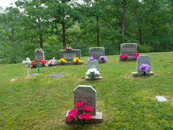 Centers Family Cemetery