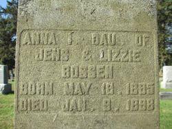 Anna I. Bossen