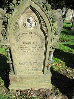 Beatrice Duncan Carlisle