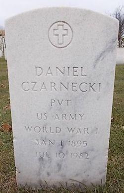Daniel Czarnecki