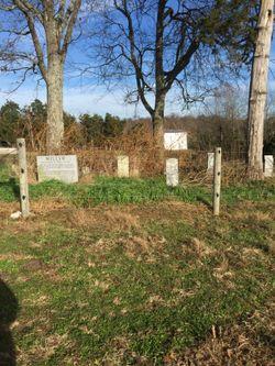 Miller Farm Cemetery