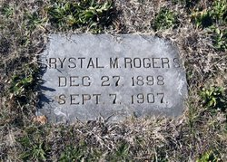 Crystal M. Rogers
