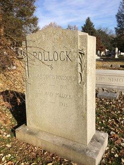 William Curtis Pollock