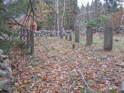 Bennett Family Cemetery