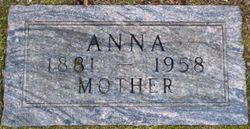 Anna <I>Palokangas</I> Santi