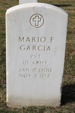 Mario F Garcia