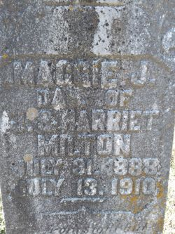 Maggie J. Milton