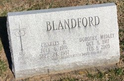 Charles Hubert Blandford
