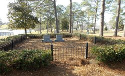 Boswell Family Cemetery