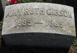 Amy Ruth Gibson