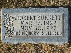 Robert Perry Burkett