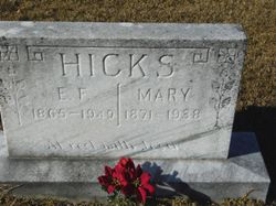 Mary Ellen <I>Kennedy</I> Hicks