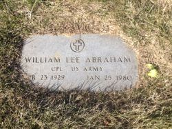 William L Abraham