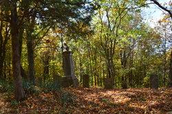 Isbell Cemetery