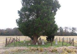 Joyner - Smith Family Cemetery