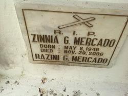 Zinnia G Mercado
