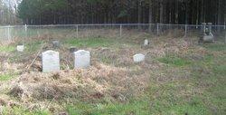 Moses Tyson Family Cemetery
