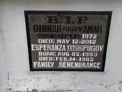 Dinnah Pugoy Amar