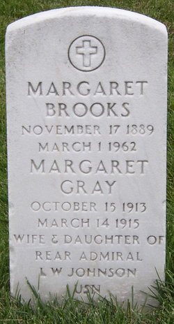 Margaret Crosby Cranston Brooks