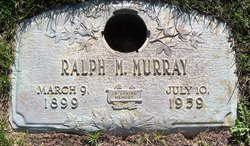 Ralph Martin Murray