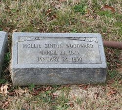 Mollie <I>Sinton</I> Woodward