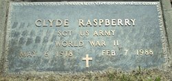 Clyde Raspberry