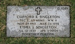 Clifford K Singleton