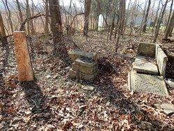 Hardy Thompson Cemetery