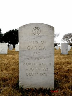 Luis M Garcia