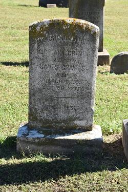 Mary Ann <I>Rasin</I> Graves