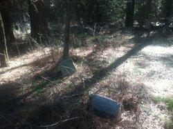 Sparks Family Cemetery