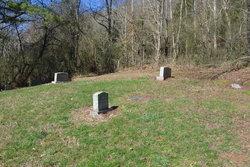 William B. Spivey Cemetery