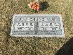 Hsi Mei Chung