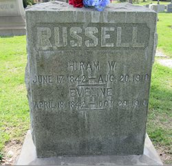 Frank Russell