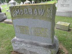 John McGraw