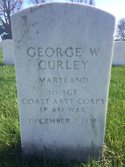 George W Curley