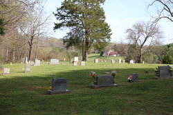 Bly Cemetery