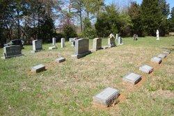 Farris Family Cemetery