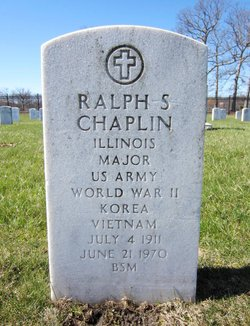 Maj Ralph Sylvester Chaplin