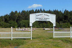 Credle Family Historical Cemetery