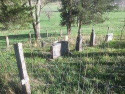 Parker Family Cemetery