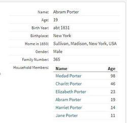Abram C. Porter