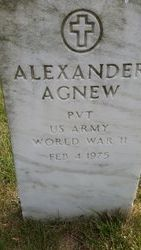 Alexander Agnew