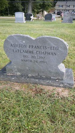 Ashton F. Chapman