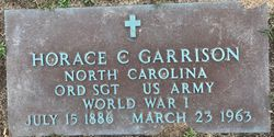 Horace Cantwell Garrison